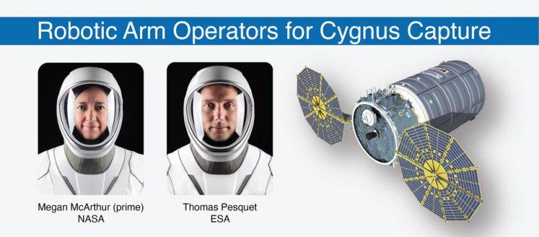 Opérateurs de bras robotisés pour Cygnus Capture