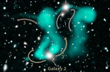 Dacing Ghosts Galaxies