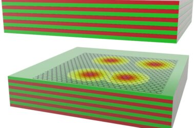 Optical Microcavity With 2D Semiconductor Schematic