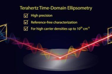 Terahertz Time Domain Ellipsometry