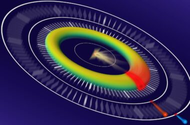 Precise Synchronization of X-ray and External Laser Pulses