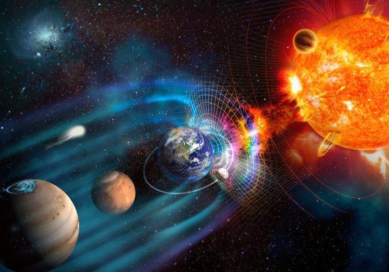 Système solaire magnétosphère terrestre