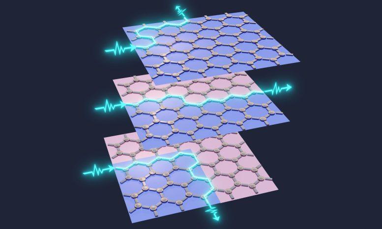 Isolateur topologique avec fonctionnalité reconfigurable