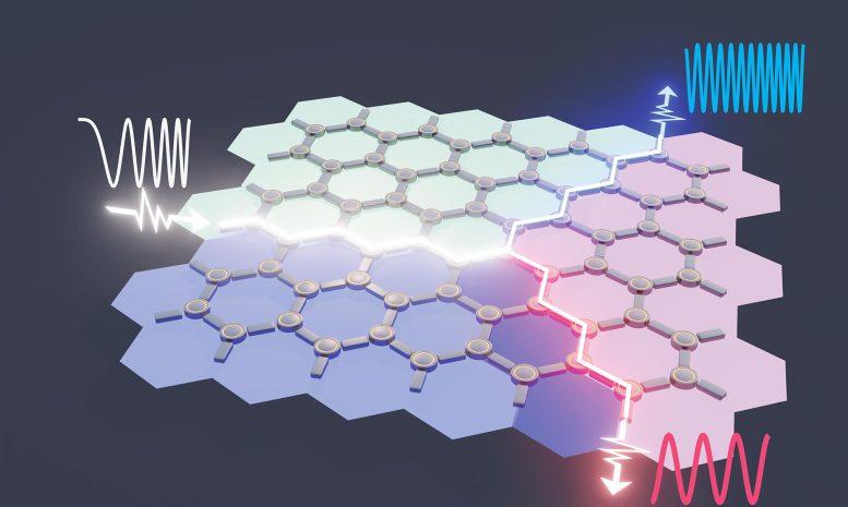 Isolateur topologique comme multiplexeur